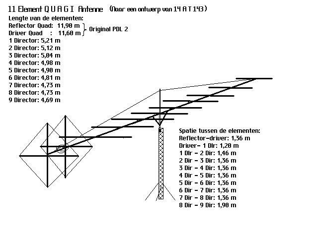 11 Element Quagi antenna 11m Band