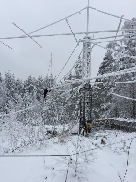 RU1A Contest Station Winter 2018 Antennas Image 5