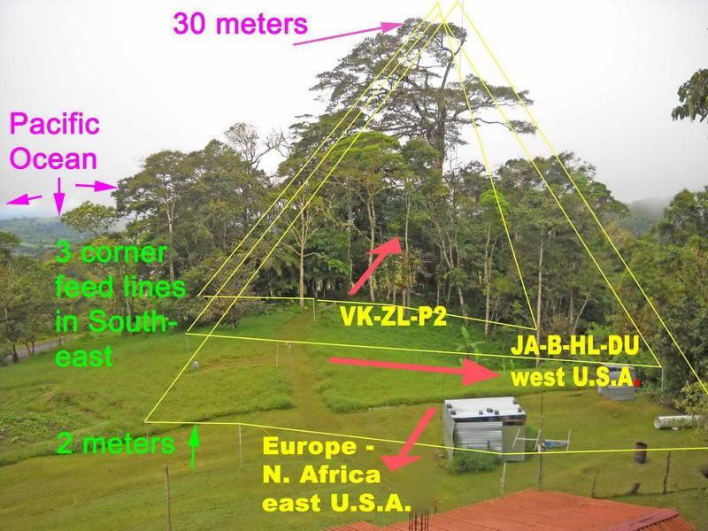 H33J Volcan, Chiriqui, Panama. Low Band Antennas