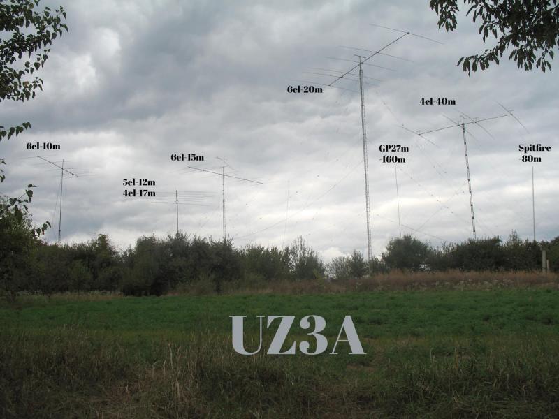UZ3A Sergei Fisenko, Okhtyrka, Ukraine. Antennas.