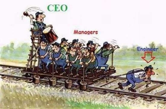 CEO, Managers, Engineer