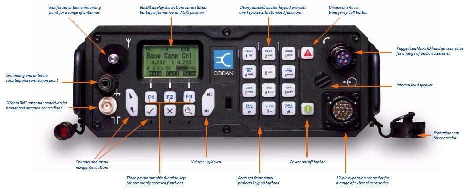 Codan 2110 HF Manpack Transceiver