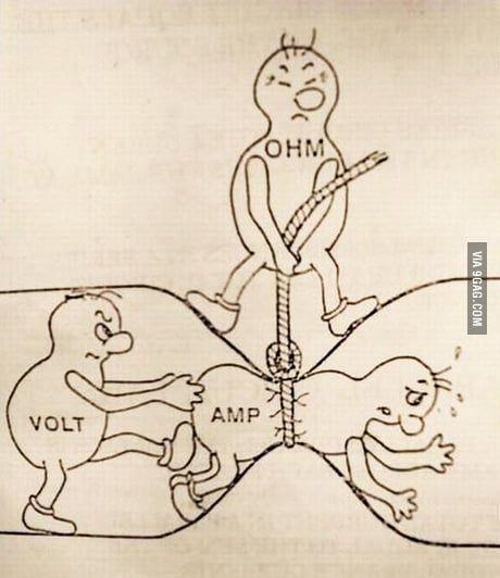 Volt Amper Ohm