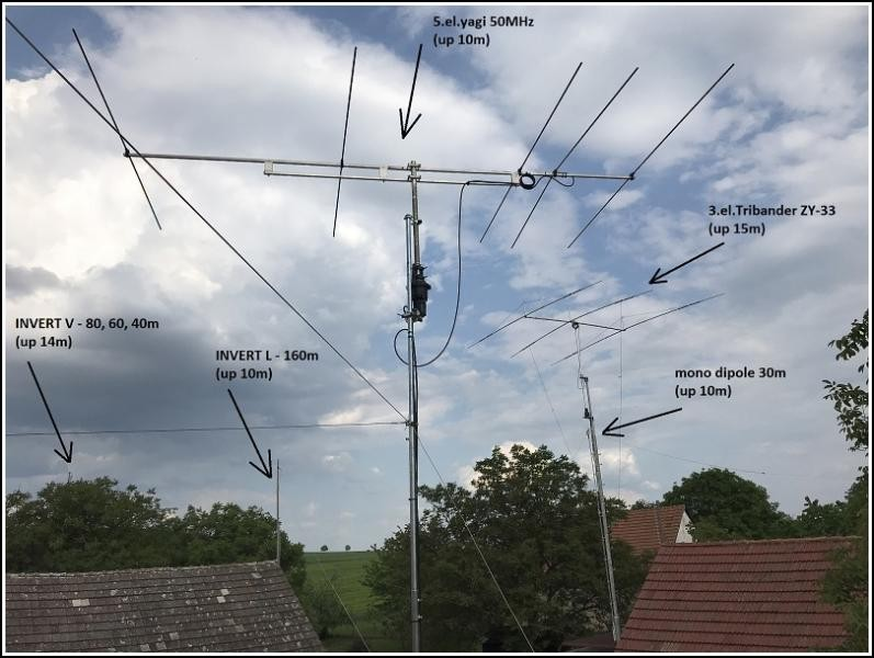 OK3X Pavel Slavicek, Pribram, Czech Republic Antennas