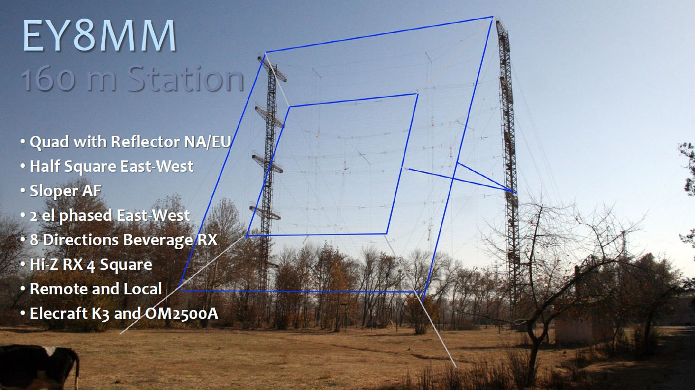 Tajikistan EY8MM 160m station antennas