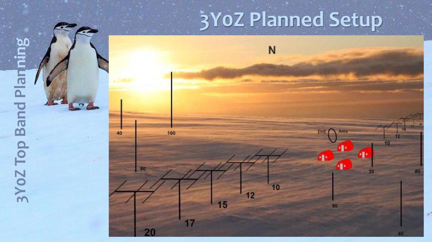 3Y0Z Bouvet Island Antennas Teams