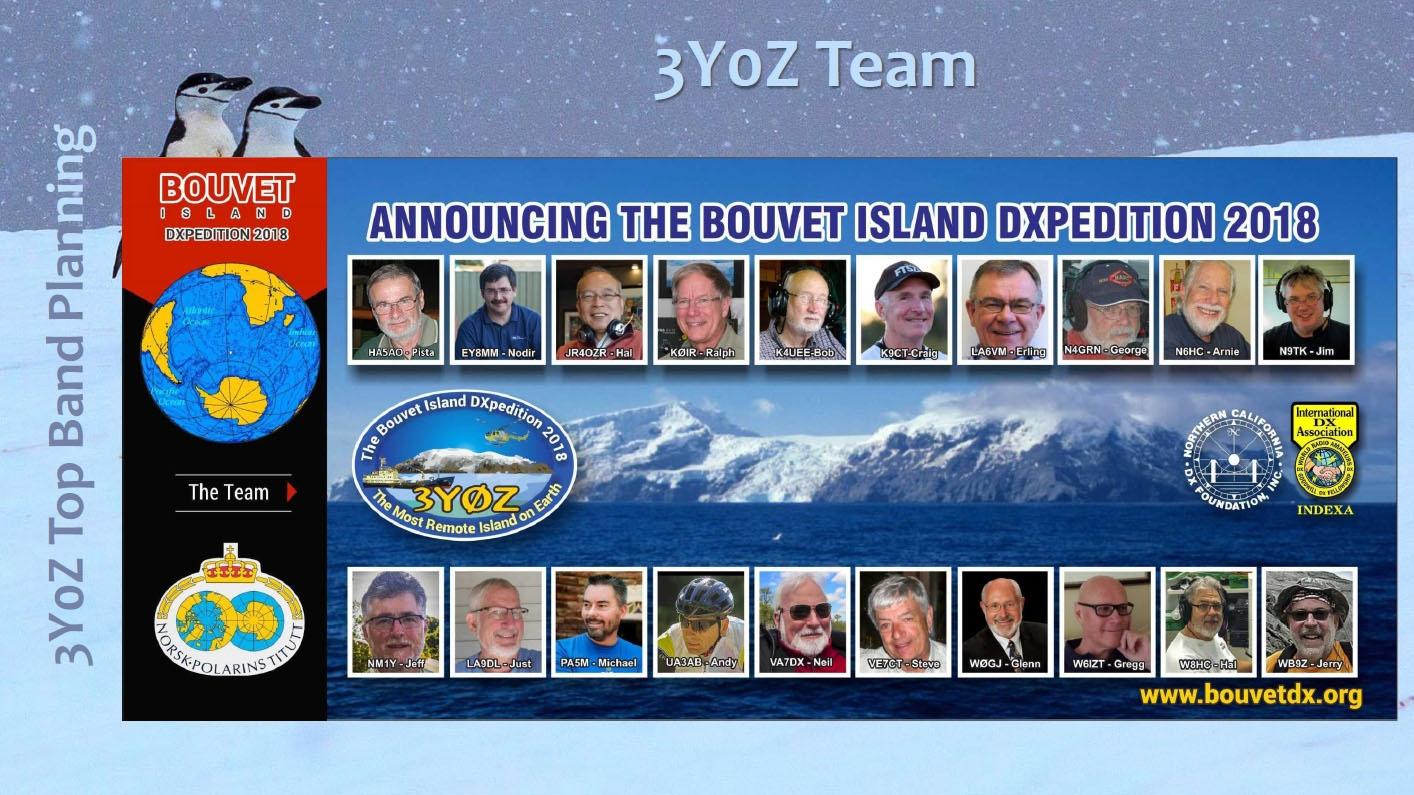 3Y0Z Bouvet Island DX Pedition Team