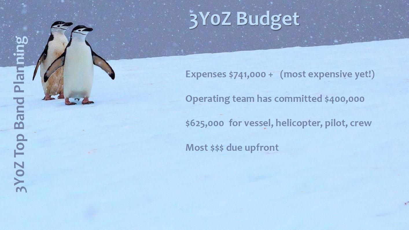 3Y0Z Bouvet Island DX Pedition Budget