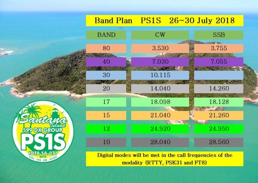 PS1S Santana Island Band Plan