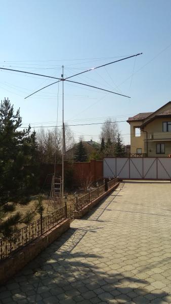 C96RRC C98RRC Spiderbeam antenna