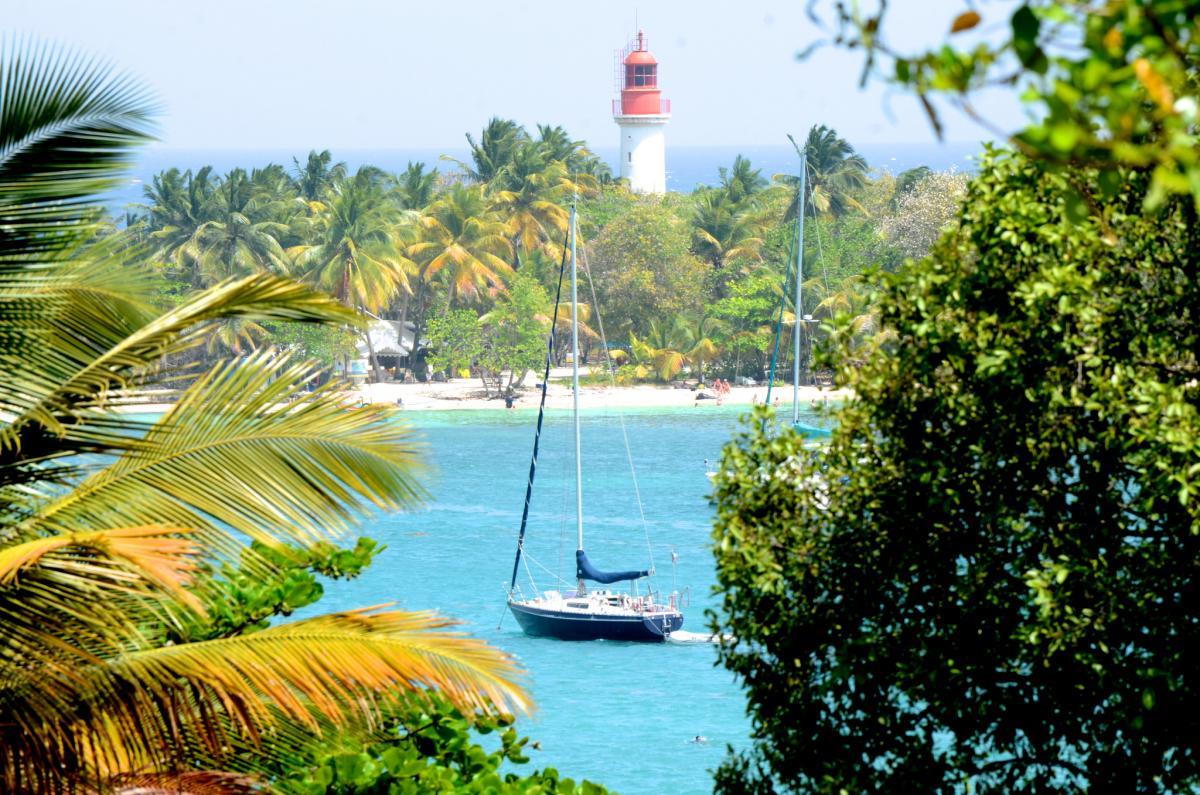 FG/OE6MBG Guadeloupe