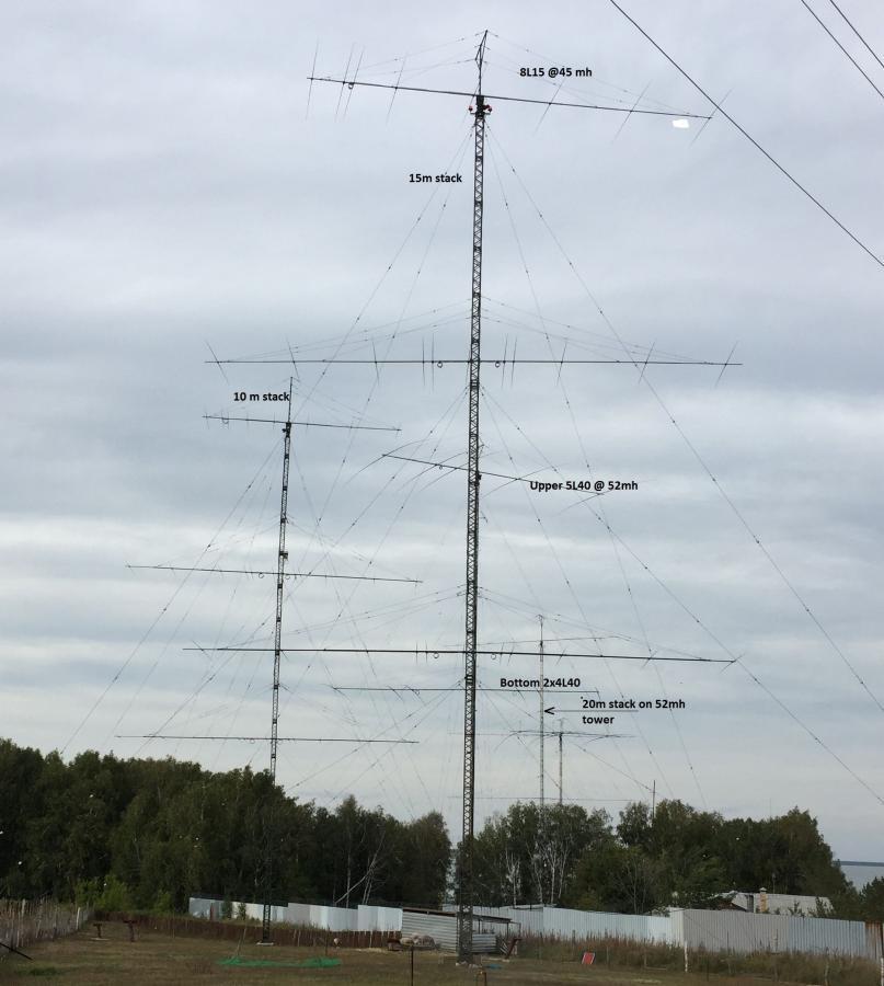 RM9A RK9AX Stacked yagi antennas