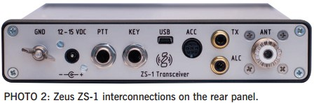 Zeus ZS - 1 Amateur Radio Transceiver 2020 Rear Panel Interconnections